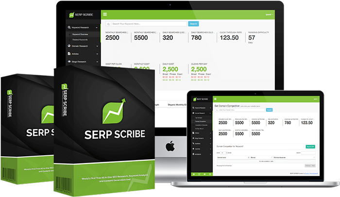SERPScribe Review
