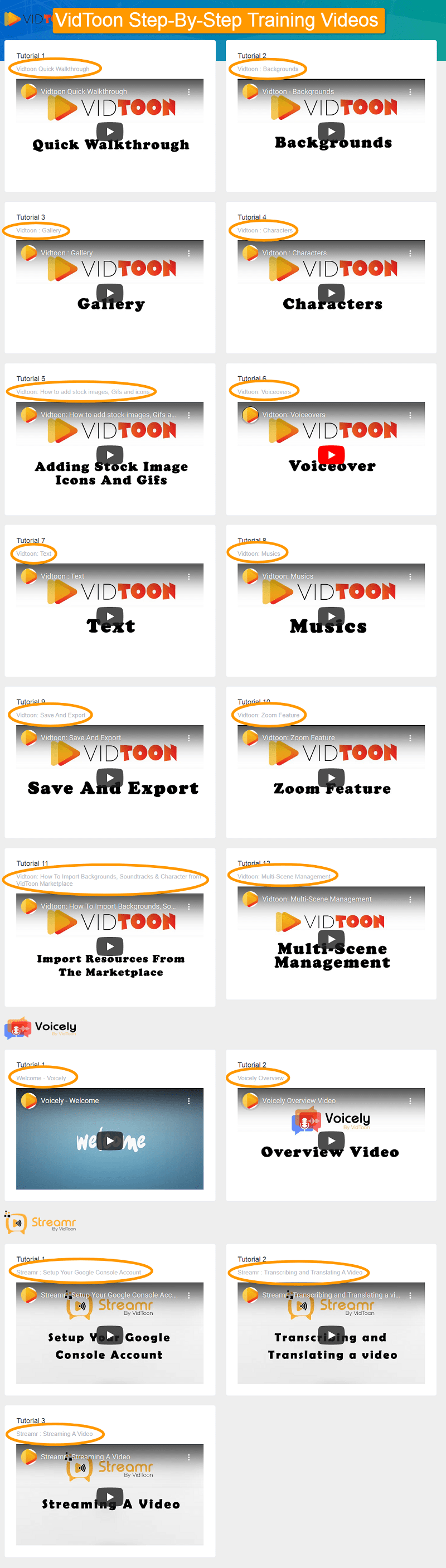 Vidtoon Training Videos