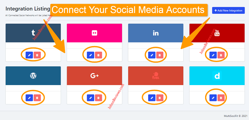schedule your Posts to 20 social media sites With MultiSociFit